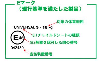 【国土交通省】未認証チャイルドシートにご注意!|チャイルドシートコーナー - http___www.mlit.go.jp_jidosha_child_