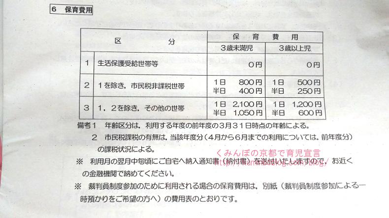 京都市認可保育園で0歳児が一時保育を利用した体験を口コミ!料金は?夜間や日曜祝日も預かってもらえる?